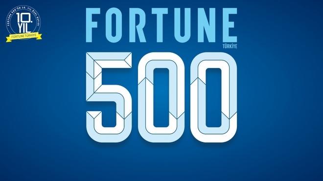 fortune-500un-en-hizlisi-73332-10072017112010